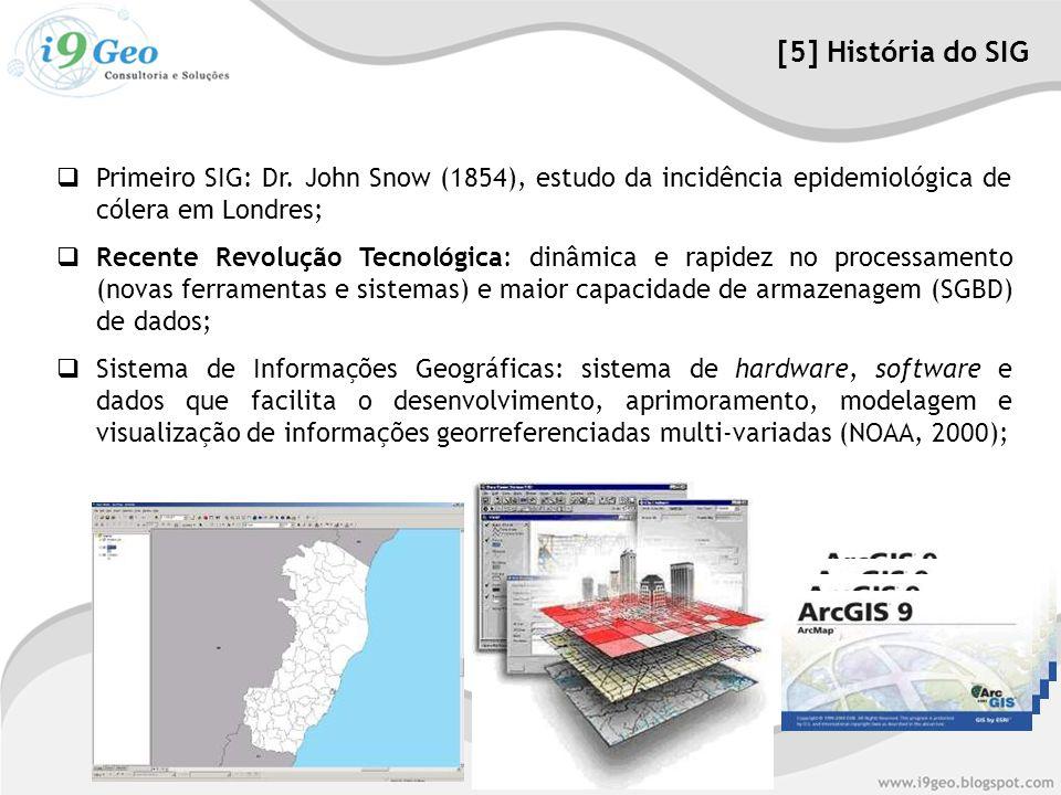 [5] História do SIG Primeiro SIG: Dr. John Snow (1854), estudo da incidência epidemiológica de cólera em Londres;